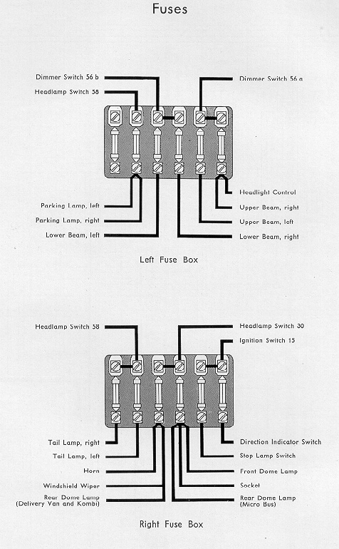 Bus Fuse on Vw Beetle Wiring Diagram 1962