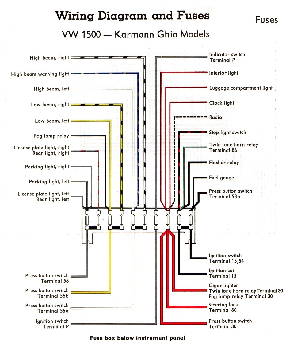 Karmann Ghia Fuse Box Auto Electrical Wiring Diagram Under Dash 2002 Vw Beetle For A Toyota Corolla 98 Exhaust